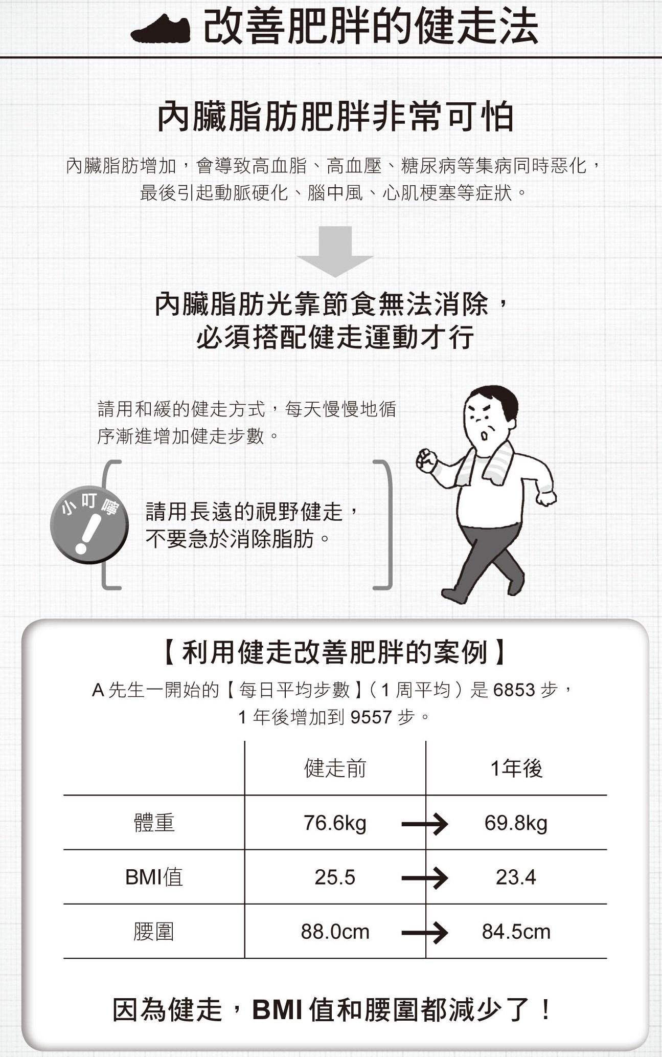 改善 脂肪 肝