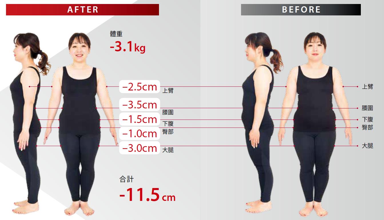 只在睡覺前來做,1個月腰圍就少3.5公分!私人健身教練教你:60秒鐘就有效的肌力訓練