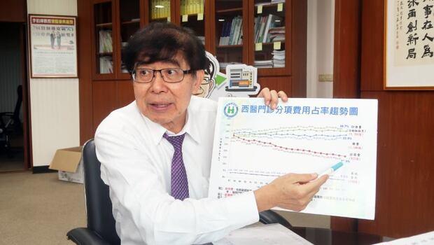 健保署長專訪》疫情兇讓醫院看診量減....李伯璋:全民的健保費「這樣花」,現在就是最好的試驗時刻!