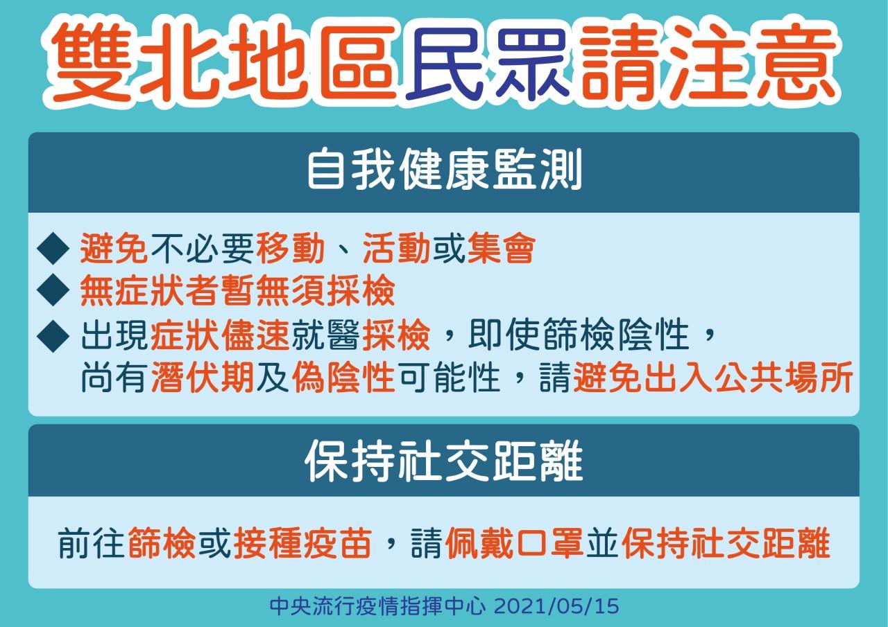 台北、新北市升第三級警戒》外出全程戴口罩、餐廳採實聯制⋯防疫9大指引一次看