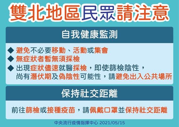 台北、新北市升第三級警戒》