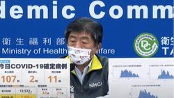 新冠肺炎》6/20新增107例本土病例!11人染疫病逝