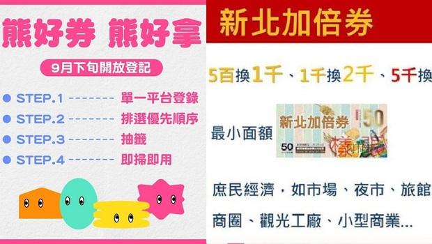 縣市五倍券加碼一次看》台北要綁定App、新北10月線上登錄!各縣市從申請到優惠內容全攻略